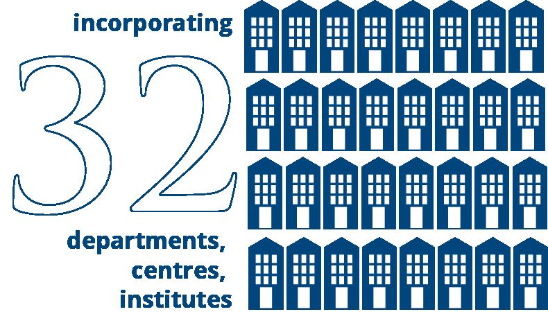 32 MDHS departments centres institutes