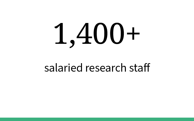 Salaried research staff