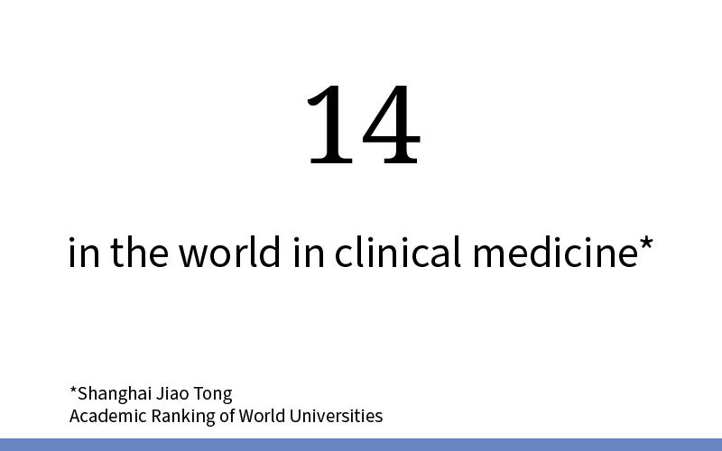 ARWU clinical medicine ranking