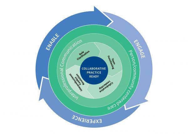 Round curriculum image